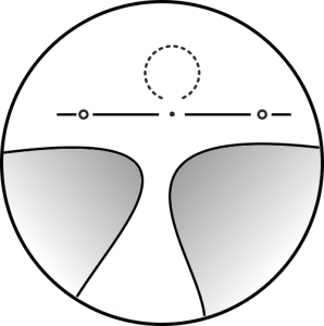 Occhiali Monofocali e Progressivi